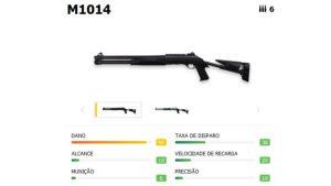 La M1014 es una escopeta que admite seis proyectiles por peine